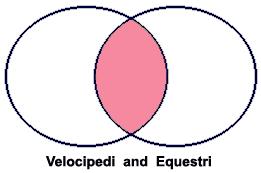 velocipedi_and_equestri.jpg