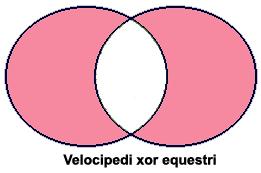 velocipedi_xor_equestri.jpg